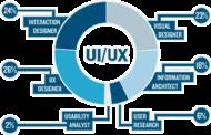 طراحی UX چیست؟ به همراه 5 تعریف برای آن